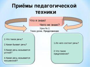 Приёмы педагогической техники Что я знаю! Чего не знаю? Урок № 2. Тема урока.