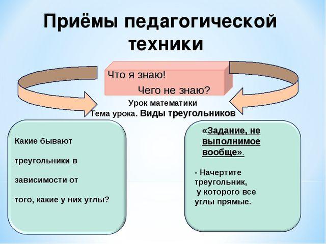 Приёмы педагогической техники Что я знаю! Чего не знаю? Урок математики Тема...