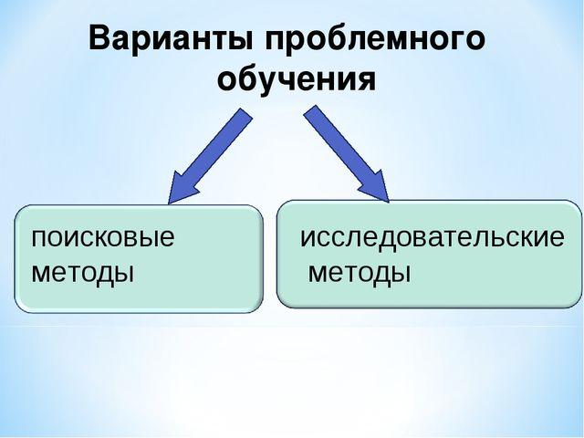Варианты проблемного обучения поисковые методы исследовательские методы