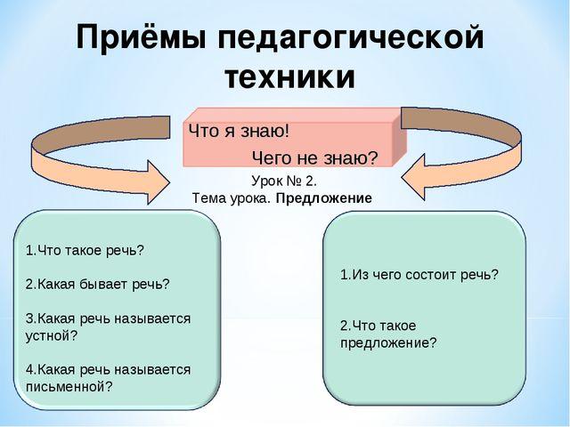 Приёмы педагогической техники Что я знаю! Чего не знаю? Урок № 2. Тема урока....
