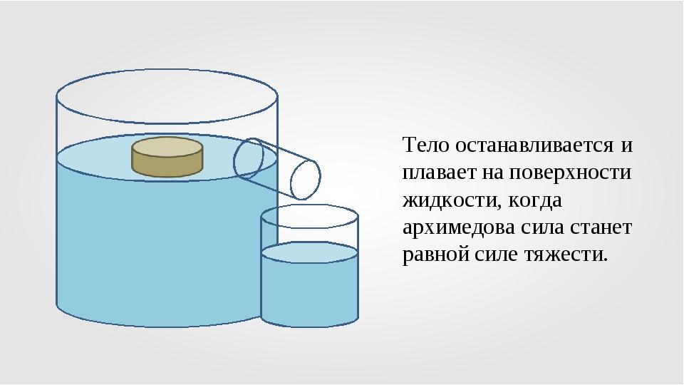 Тело останавливается и плавает на поверхности жидкости, когда архимедова сила...