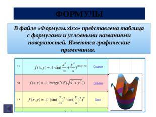 ФОРМУЛЫ В файле «Формулы.xlsx» представлена таблица с формулами и условными н