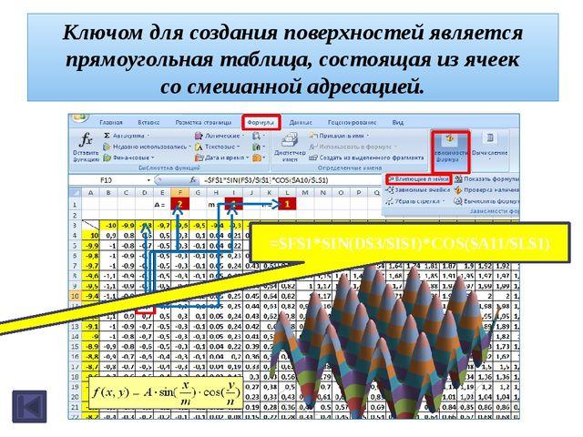 Ключом для создания поверхностей является прямоугольная таблица, состоящая из...