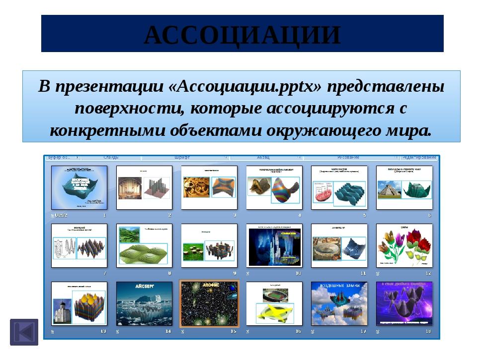 АССОЦИАЦИИ В презентации «Ассоциации.pptx» представлены поверхности, которые...