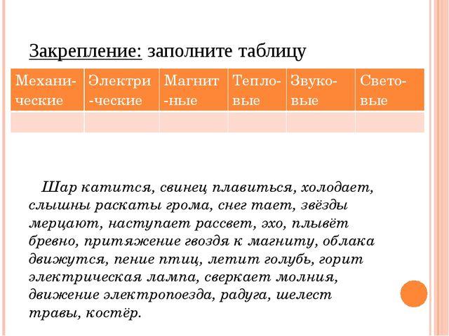 Список используемой литературы: А.В. Пёрышкин Физика-7, М.:Дрофа, 2009. В.И....