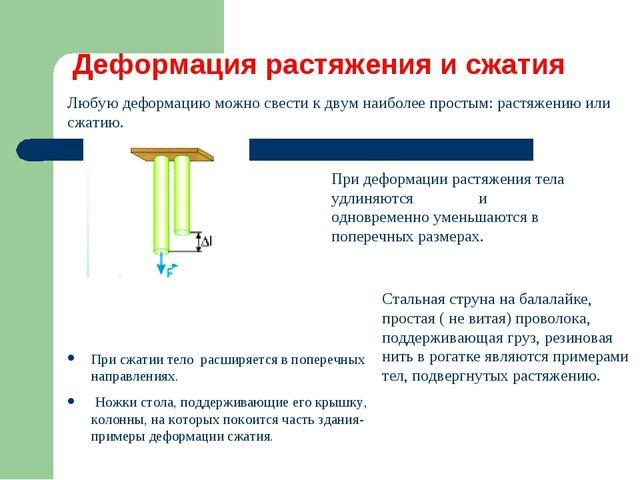 Деформация растяжения и сжатия При сжатии тело расширяется в поперечных напра...