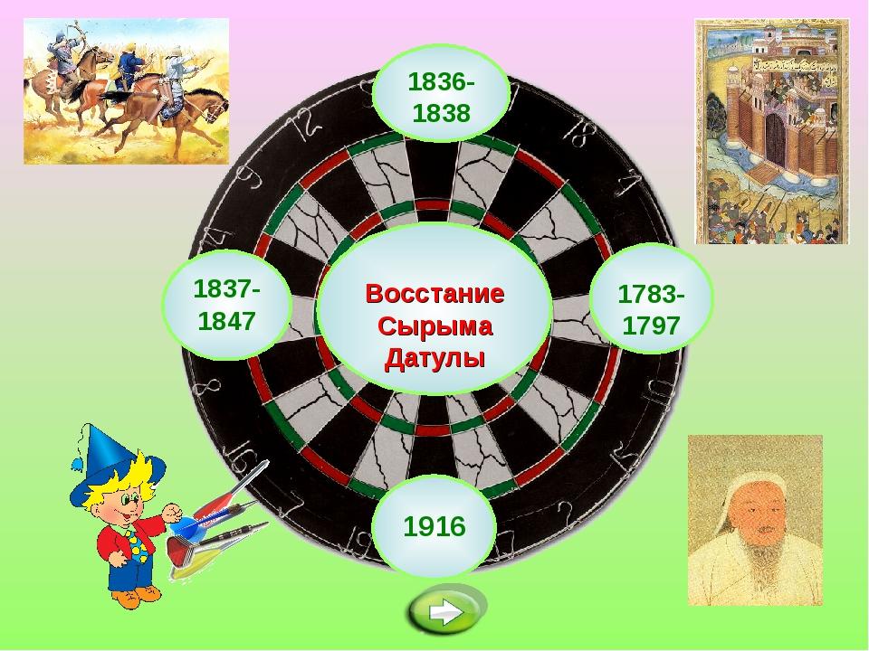 1836-1838 Восстание Сырыма Датулы 1916 1783-1797 1837-1847