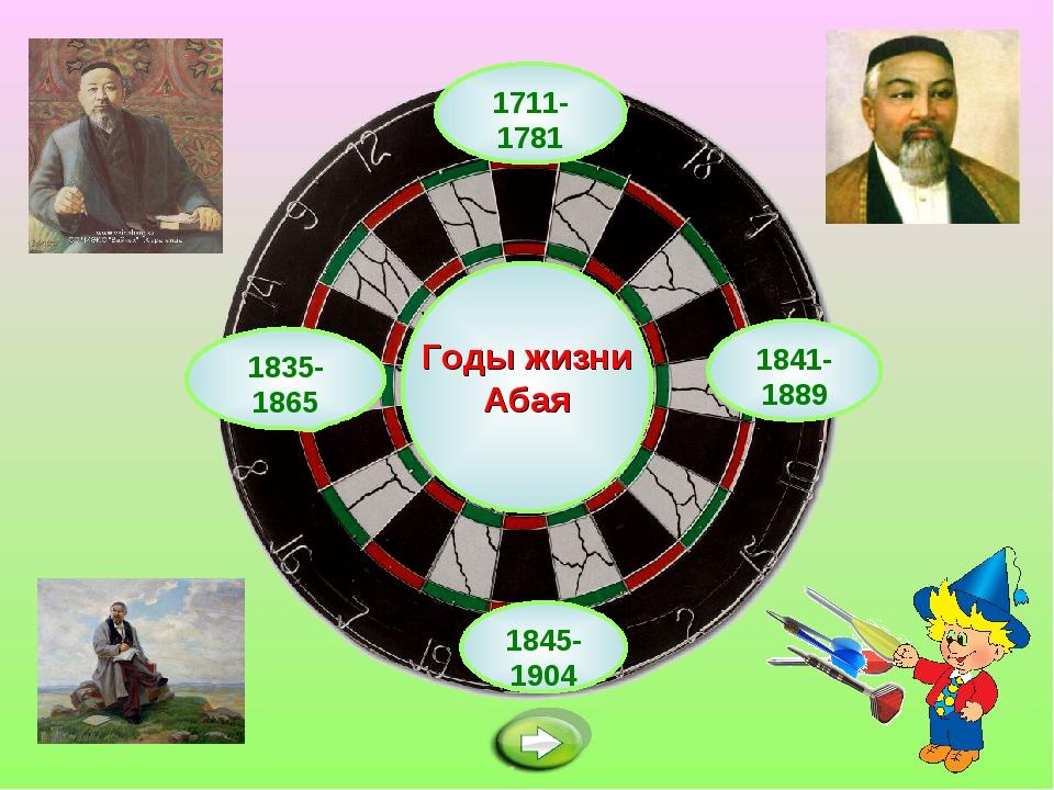 1711-1781 Годы жизни Абая 1845-1904 1841-1889 1835-1865