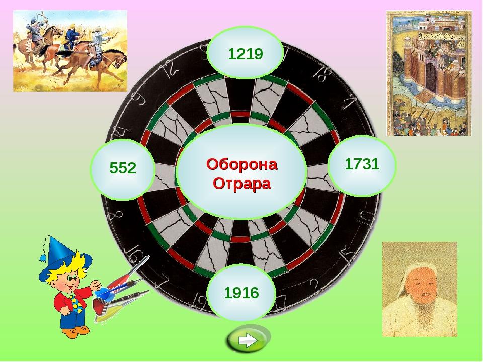 1219 Оборона Отрара 1916 1731 552