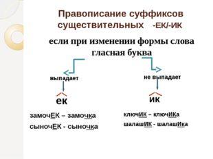 Правописание суффиксов существительных -ЕК/-ИК если при изменении формы слова