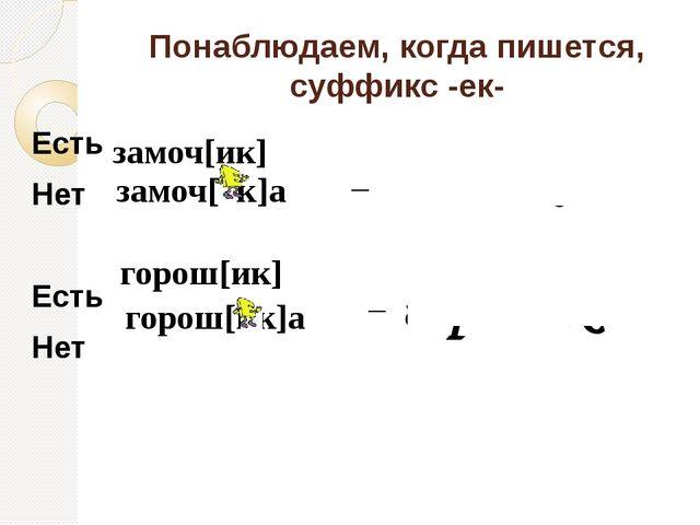 Понаблюдаем, когда пишется, суффикс -ек- Есть Нет Есть Нет замоч[ик] замоч[...