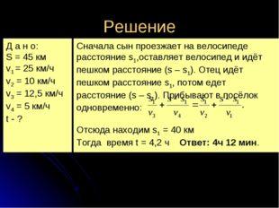 Решение Д а н о: S = 45 км v1 = 25 км/ч v2 = 10 км/ч v3 = 12,5 км/ч v4 = 5 км