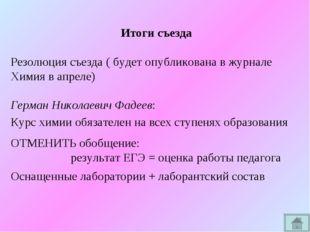 Итоги съезда Резолюция съезда ( будет опубликована в журнале Химия в апреле)