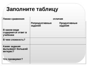 Заполните таблицу Линии сравнения отличия Репродуктивные задания Продуктивные