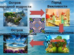 Остров народной мудрости Город Вежливости Остров правильных поступков Сказочн