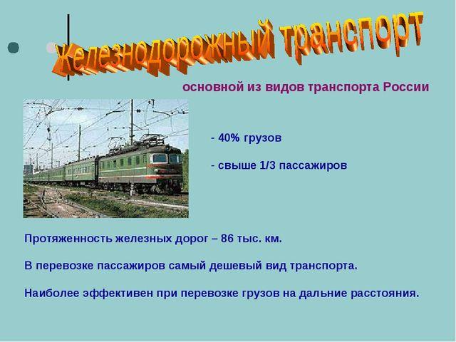 основной из видов транспорта России 40% грузов свыше 1/3 пассажиров Протяженн...