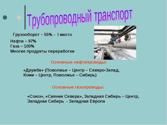 Грузооборот – 55% - I место Нефти – 97% Газа – 100% Многие продукты переработ...