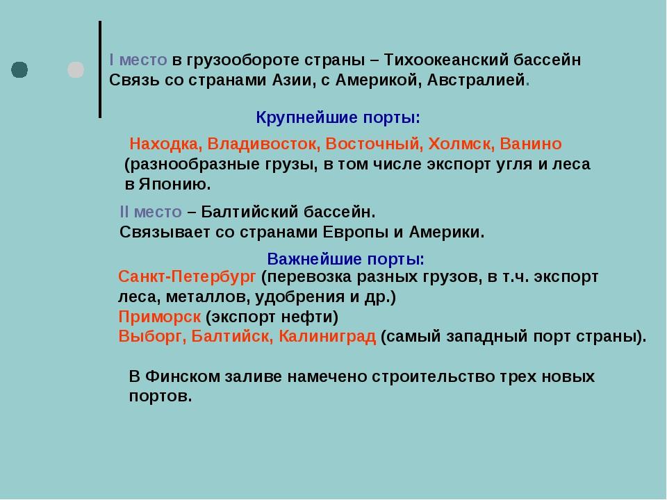 I место в грузообороте страны – Тихоокеанский бассейн Связь со странами Азии,...