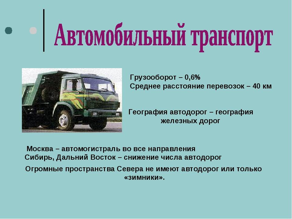 Грузооборот – 0,6% Среднее расстояние перевозок – 40 км География автодорог –...