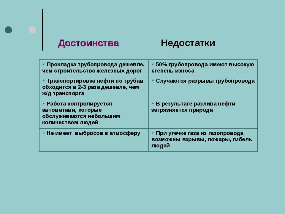 Достоинства Недостатки Прокладка трубопровода дешевле, чем строительство желе...