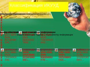 Классификация ИКУУД