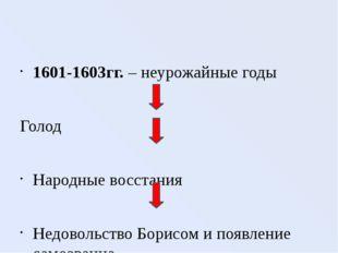 1601-1603гг. – неурожайные годы Голод Народные восстания Недовольство Борисо