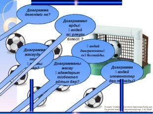 Бағалау www.ZHARAR.com 30% - 60% - «3» 61% - 85% - «4» 86% - 100% - «5»