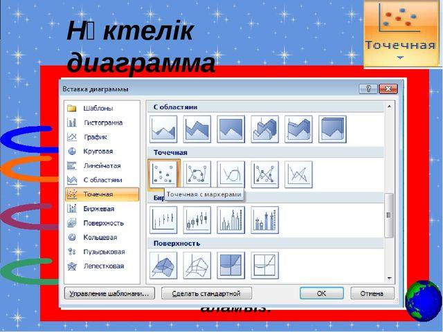 Нүктелік диаграмма Нүктелiк диаграммалар (Точечные диаграммы) статистикада к...