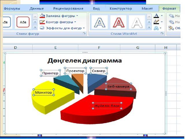 Диагрмма типін өзгерту үшін белгілі диаграмманы ерекшелеп контексті менюден И...