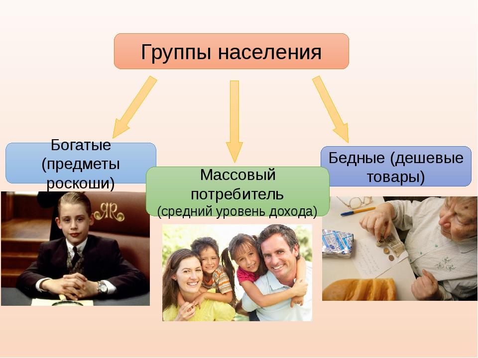 Группы населения Богатые (предметы роскоши) Бедные (дешевые товары) Массовый...