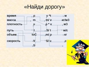 «Найди дорогу» время ρ υ*t м масса m m/v кг/м3 плотность υ ρ*v м3 путь t S/t