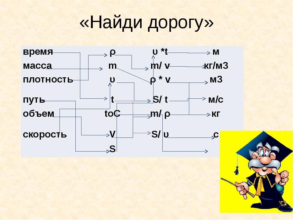 «Найди дорогу» время ρ υ*t м масса m m/v кг/м3 плотность υ ρ*v м3 путь t S/t...