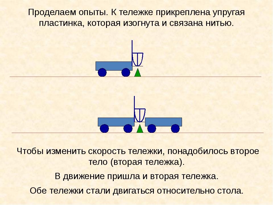 Чтобы изменить скорость тележки, понадобилось второе тело (вторая тележка)....