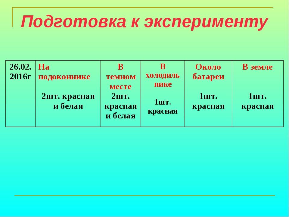 Подготовка к эксперименту 26.02. 2016гНа подоконнике 2шт. красная и белаяВ...