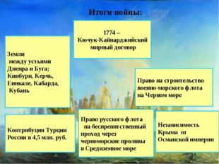 Итоги войны: 1774 – Кючук-Кайнарджийский мирный договор Право на строительств