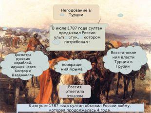 Негодование в Турции В июле 1787 года султан предъявил России ультиматум, в к