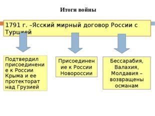 Итоги войны 1791 г. –Ясский мирный договор России с Турцией Подтвердил присое