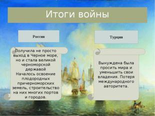 Итоги войны Россия Турция Получила не просто выход в Черное море, но и стала