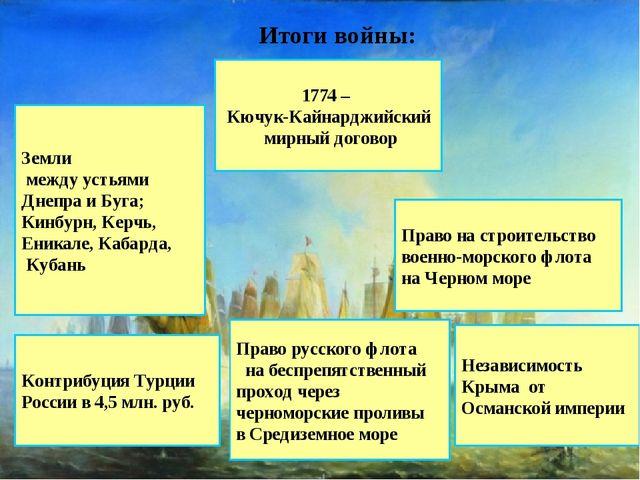 Итоги войны: 1774 – Кючук-Кайнарджийский мирный договор Право на строительств...
