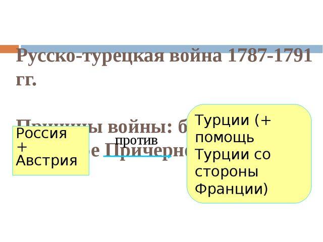 Русско-турецкая война 1787-1791 гг. Причины войны: борьба за Северное Причерн...
