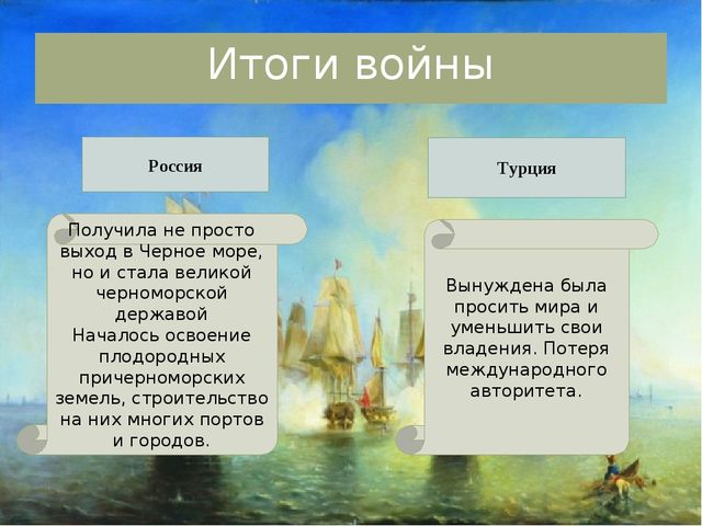 Итоги войны Россия Турция Получила не просто выход в Черное море, но и стала...