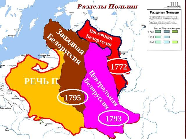 РЕЧЬ ПОСПОЛИТАЯ Восточная Белоруссия 1772 Центральная Белоруссия 1793 1795 З...