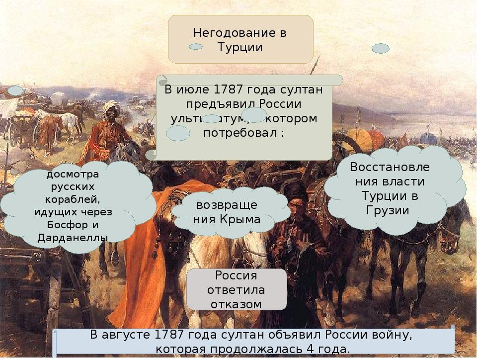 Негодование в Турции В июле 1787 года султан предъявил России ультиматум, в к...