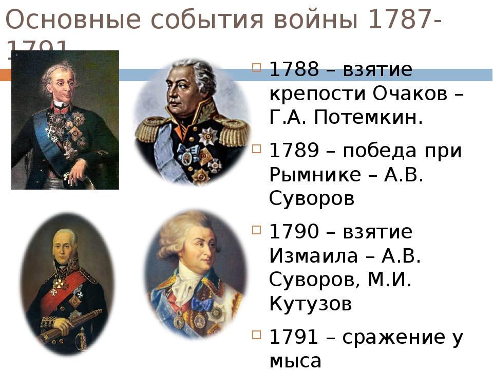 Основные события войны 1787-1791 1788 – взятие крепости Очаков – Г.А. Потемки...