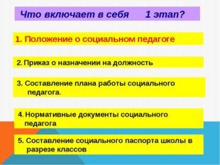 Что включает в себя 1 этап? 3. Составление плана работы социального педагога