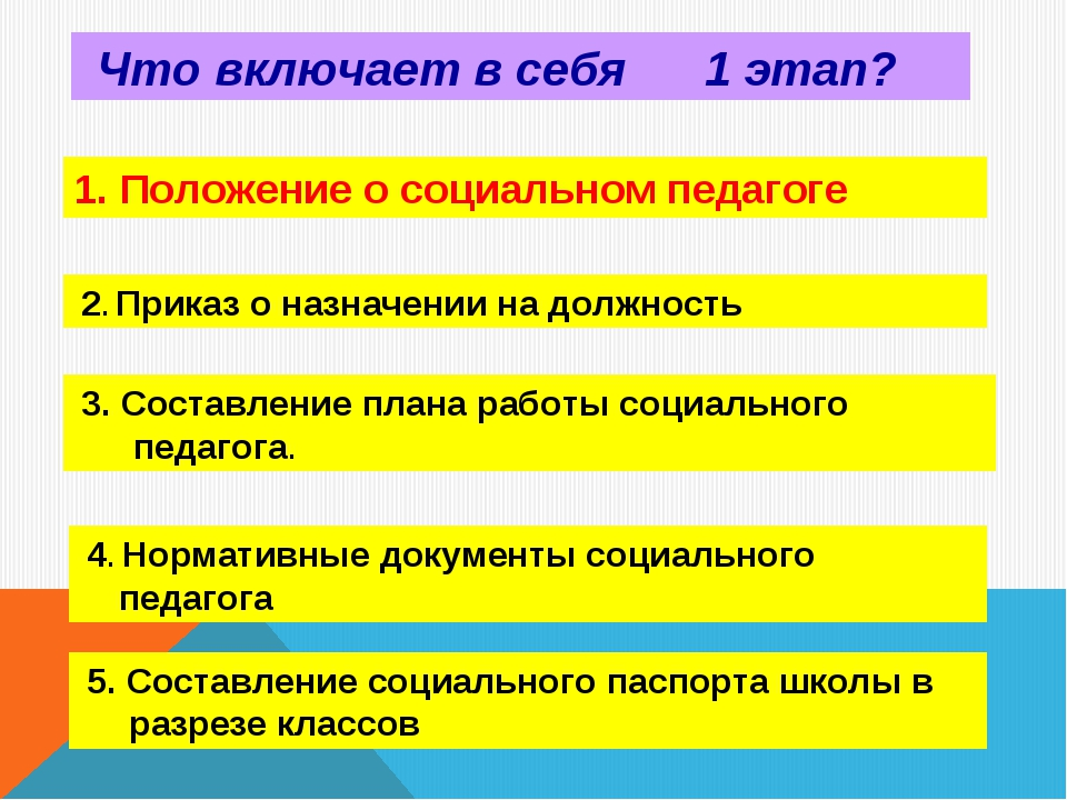 Что включает в себя 1 этап? 3. Составление плана работы социального педагога...