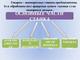 Токарно – винторезные станки предназначены для обработки тел вращения путем