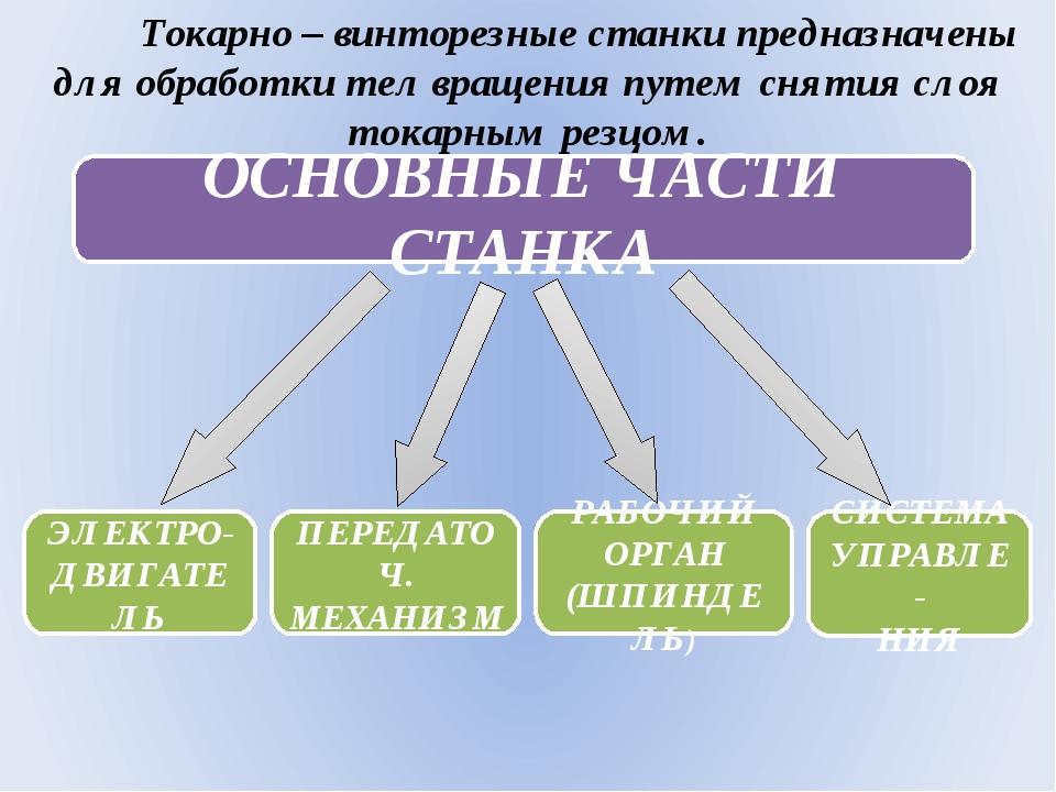 Токарно – винторезные станки предназначены для обработки тел вращения путем...