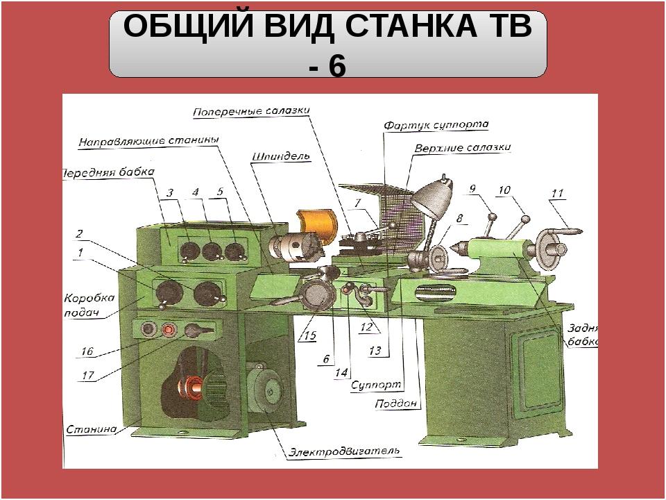 ОБЩИЙ ВИД СТАНКА ТВ - 6