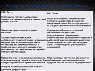 Варианты экономического развития России С.Ю. Витте В.К.Плеве Необходимо побуд